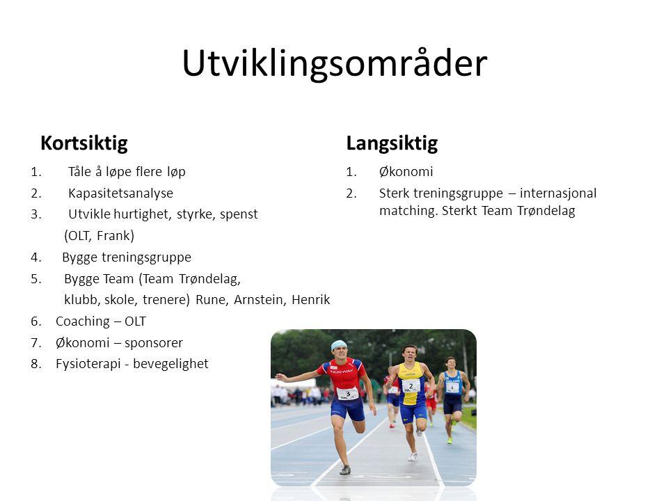 Utviklingsområder Kortsiktig Langsiktig Tåle å løpe flere løp