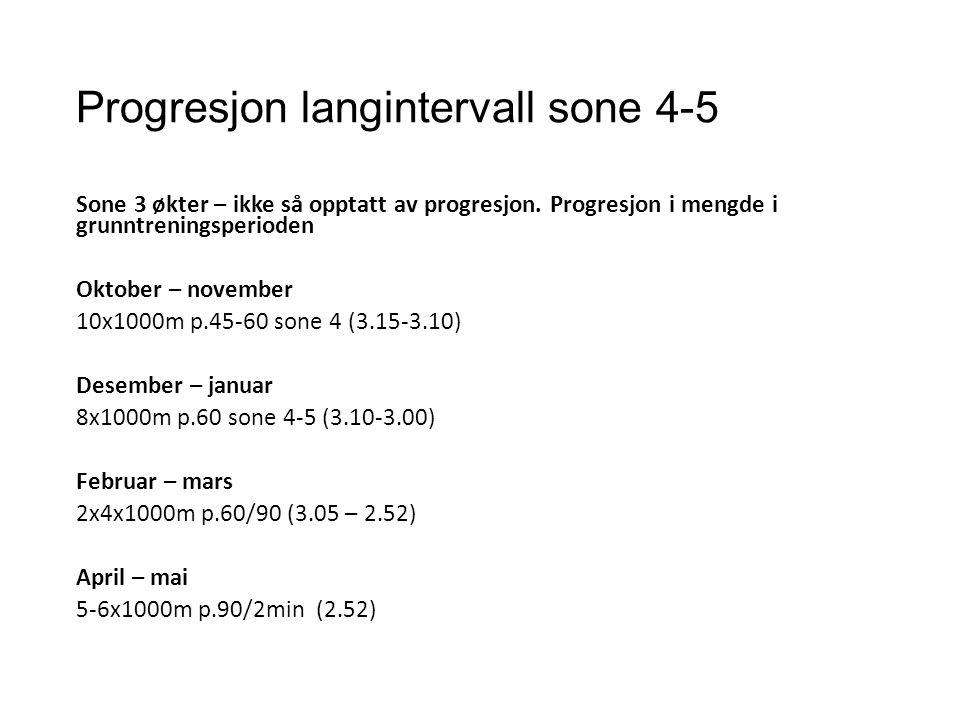 Progresjon langintervall sone 4-5