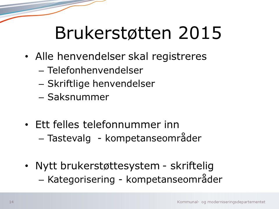 Brukerstøtten 2015 Alle henvendelser skal registreres