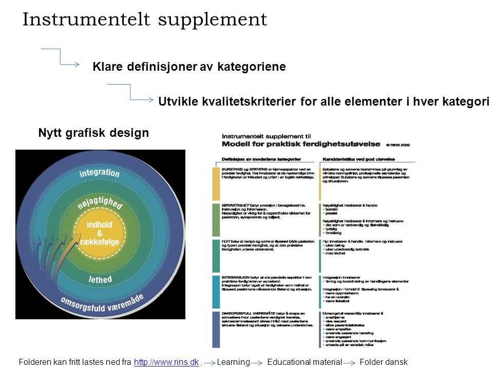 Instrumentelt supplement