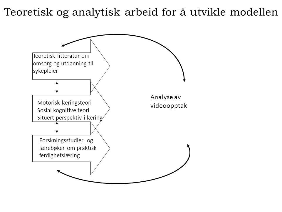 Teoretisk og analytisk arbeid for å utvikle modellen