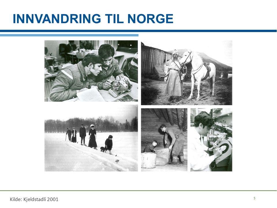 INNVANDRING TIL NORGE Kilde: Kjeldstadli 2001