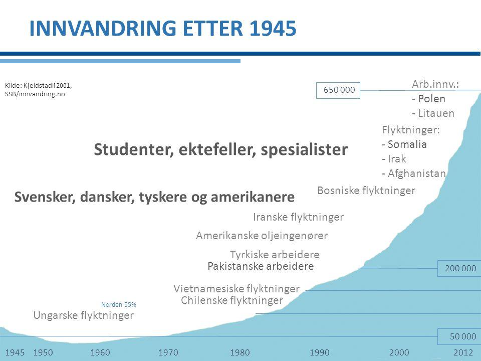 INNVANDRING ETTER 1945 Studenter, ektefeller, spesialister