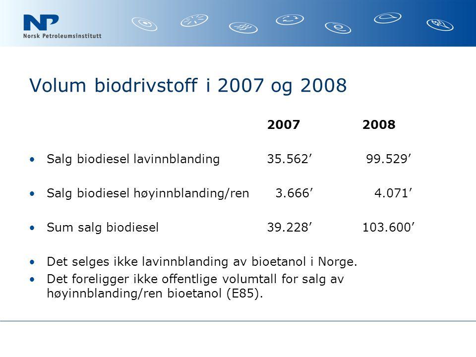 Volum biodrivstoff i 2007 og 2008
