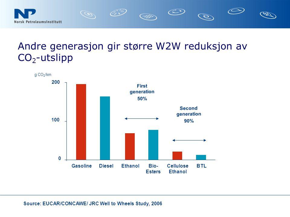 Andre generasjon gir større W2W reduksjon av CO2-utslipp