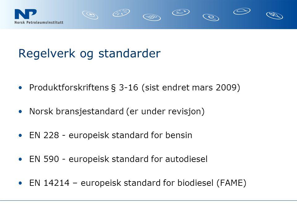 Regelverk og standarder