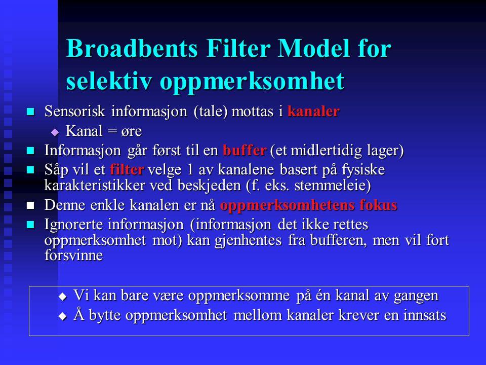 Broadbents Filter Model for selektiv oppmerksomhet