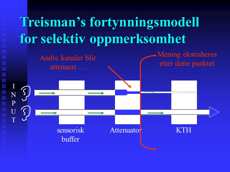 Treisman's fortynningsmodell for selektiv oppmerksomhet