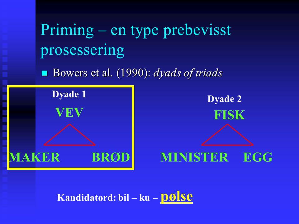 Priming – en type prebevisst prosessering