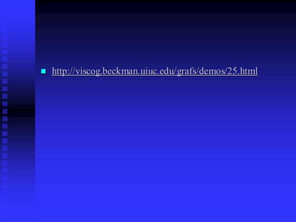 http://viscog.beckman.uiuc.edu/grafs/demos/25.html