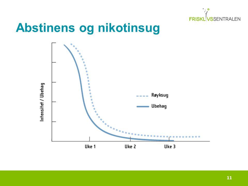 Abstinens og nikotinsug