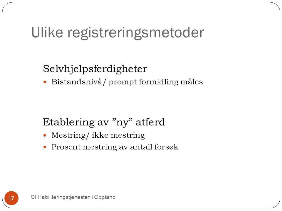 Ulike registreringsmetoder