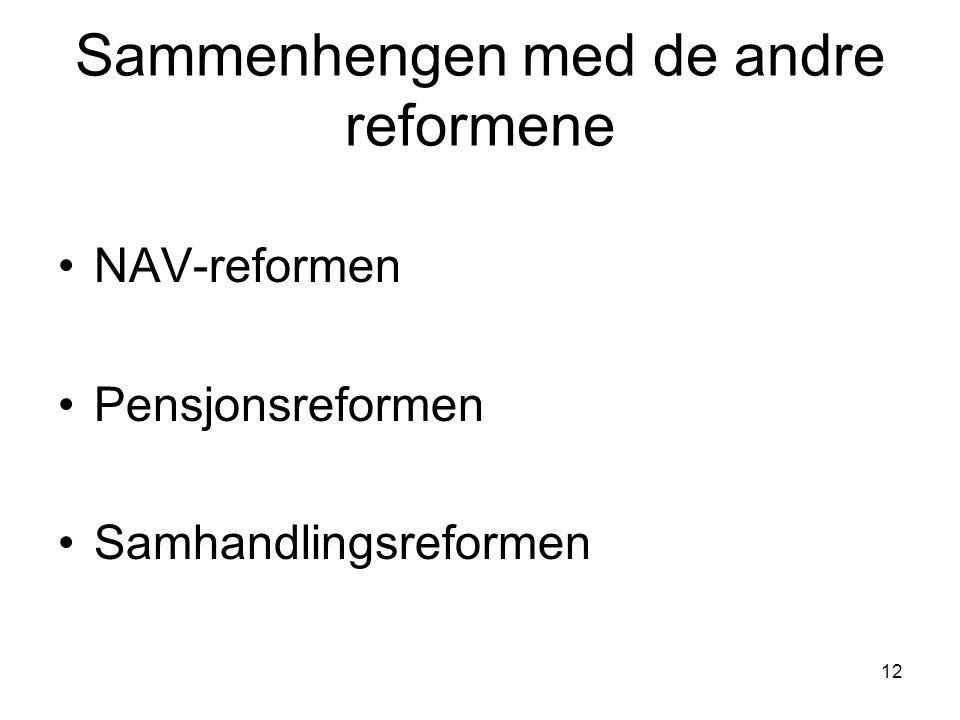 Sammenhengen med de andre reformene
