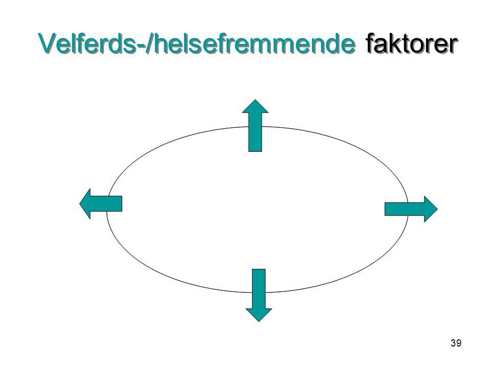 Velferds-/helsefremmende faktorer
