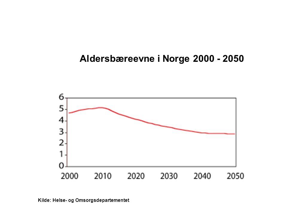 Aldersbæreevne i Norge 2000 - 2050