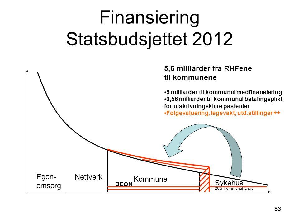Finansiering Statsbudsjettet 2012