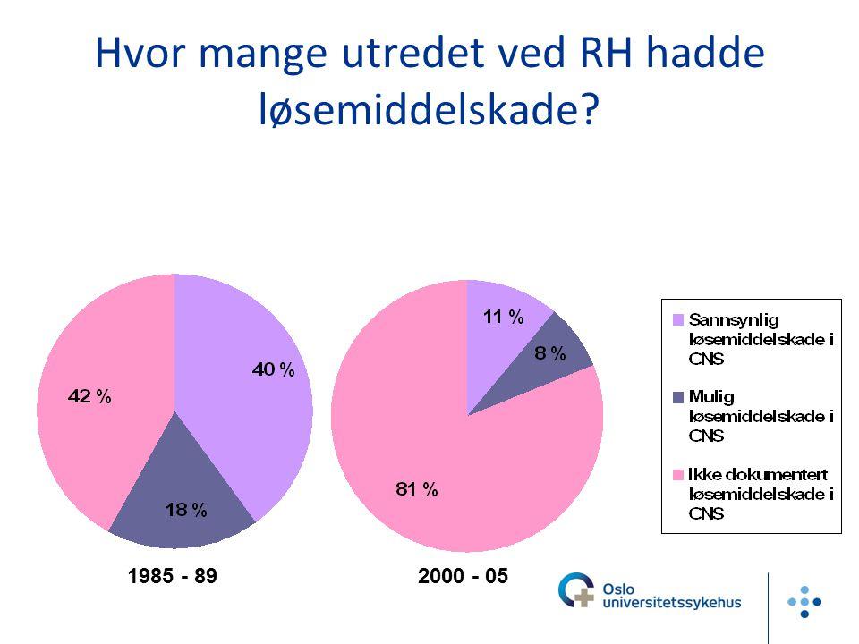 Hvor mange utredet ved RH hadde løsemiddelskade