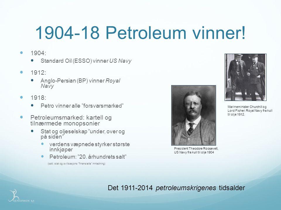 1904-18 Petroleum vinner! Det 1911-2014 petroleumskrigenes tidsalder
