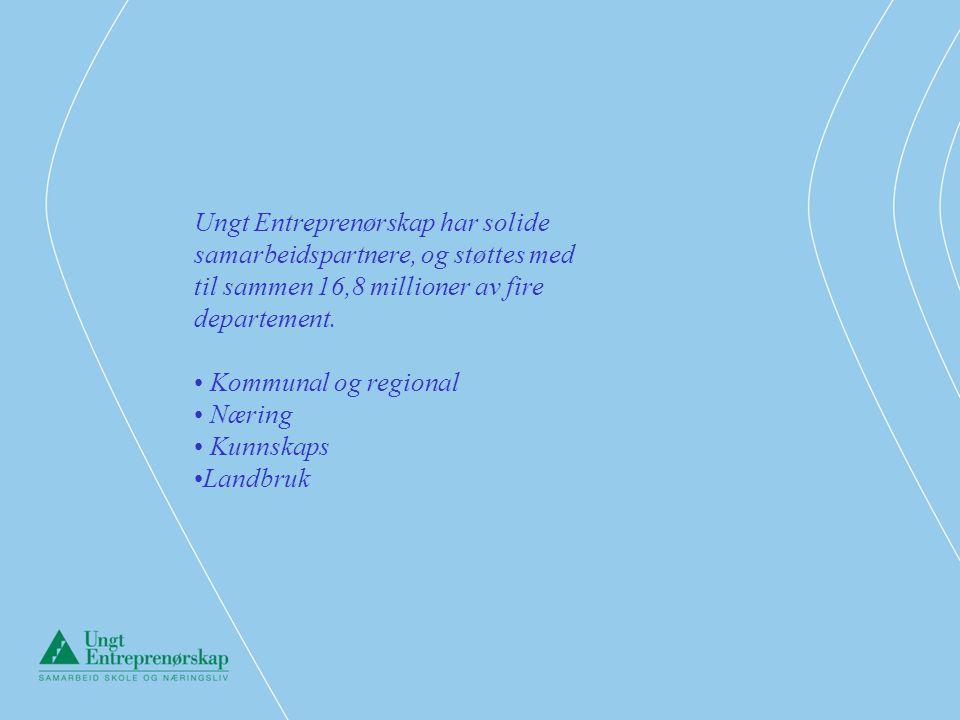 Ungt Entreprenørskap har solide samarbeidspartnere, og støttes med