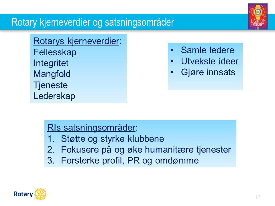Rotary kjerneverdier og satsningsområder