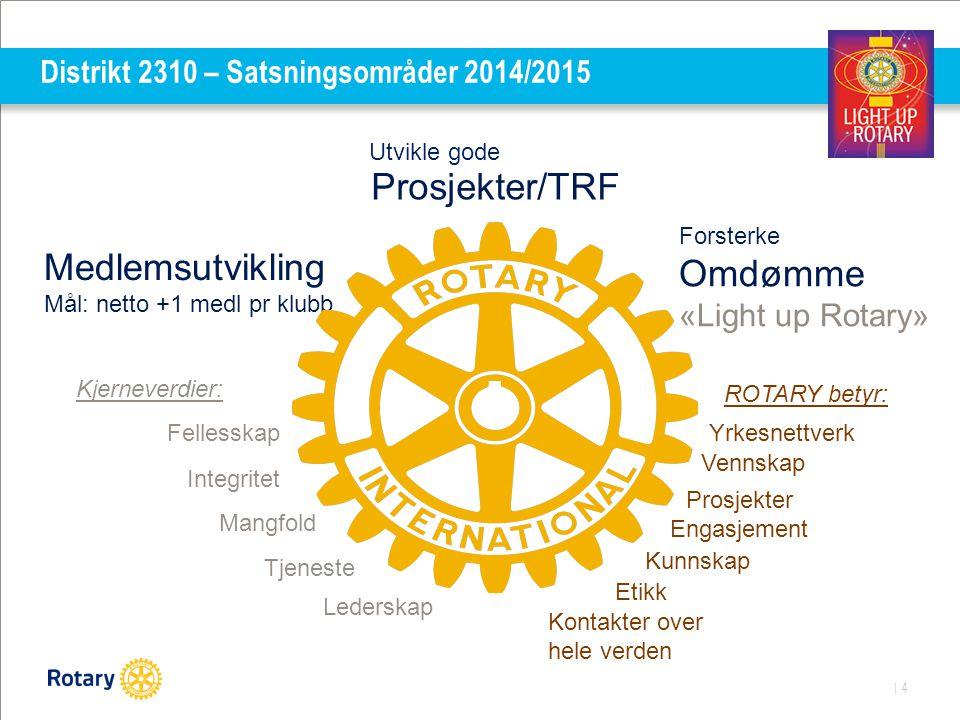 Distrikt 2310 – Satsningsområder 2014/2015