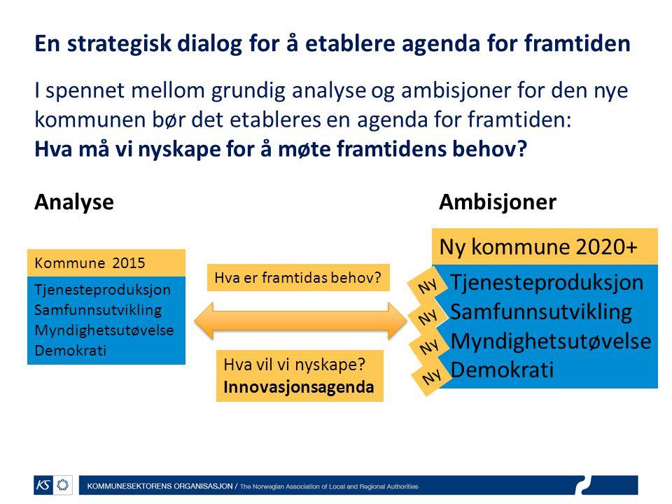 En strategisk dialog for å etablere agenda for framtiden