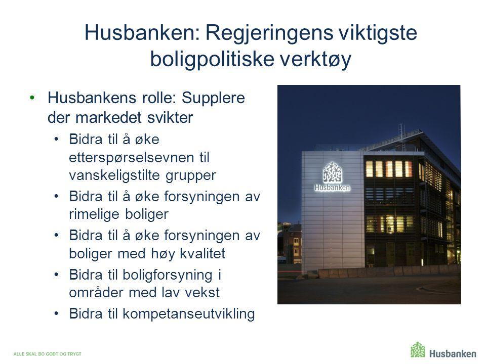 Husbanken: Regjeringens viktigste boligpolitiske verktøy