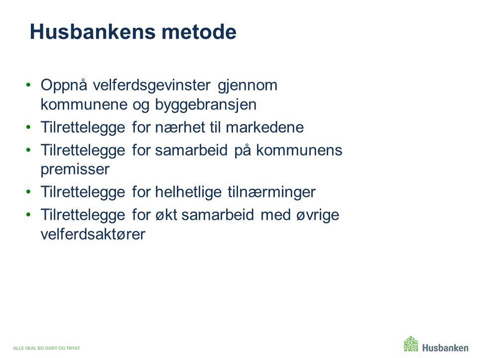 Husbankens metode Oppnå velferdsgevinster gjennom kommunene og byggebransjen. Tilrettelegge for nærhet til markedene.