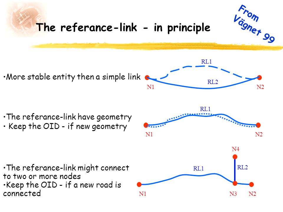 The referance-link - in principle