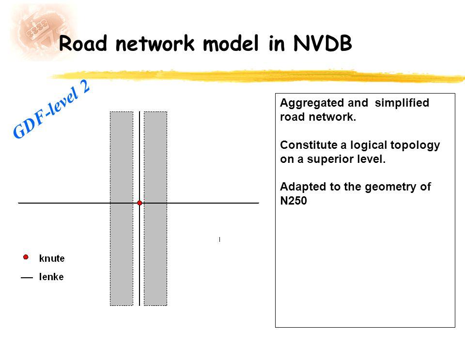 Road network model in NVDB