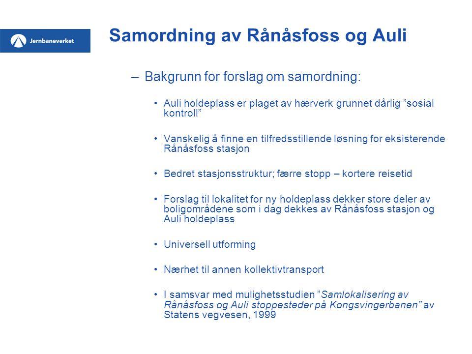 Samordning av Rånåsfoss og Auli