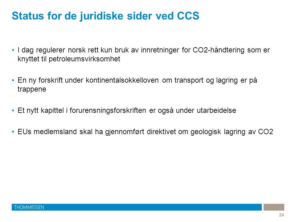 Status for de juridiske sider ved CCS