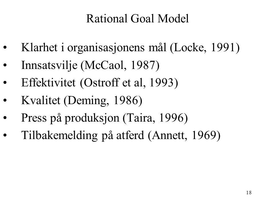 Rational Goal Model Klarhet i organisasjonens mål (Locke, 1991) Innsatsvilje (McCaol, 1987) Effektivitet (Ostroff et al, 1993)
