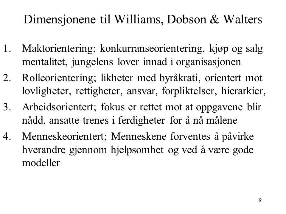 Dimensjonene til Williams, Dobson & Walters