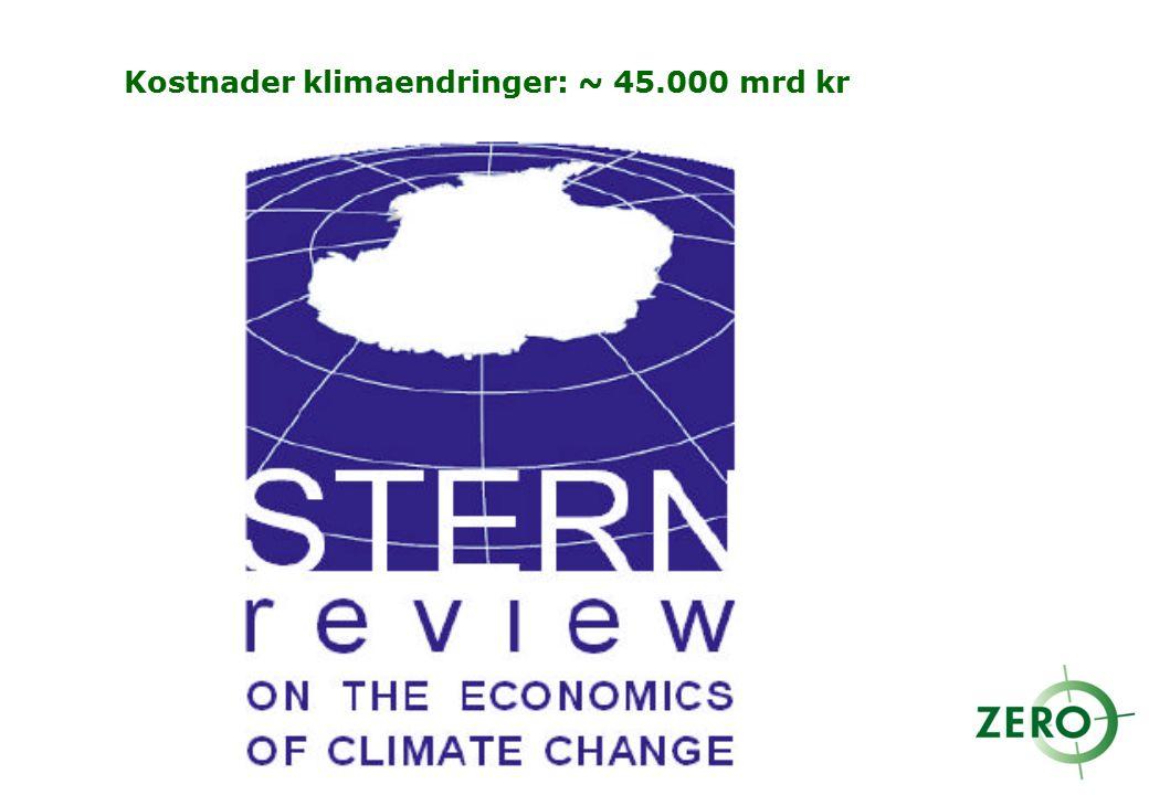 Kostnader klimaendringer: ~ 45.000 mrd kr