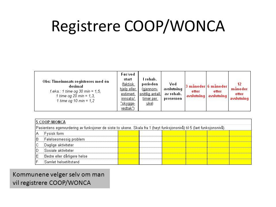 Registrere COOP/WONCA