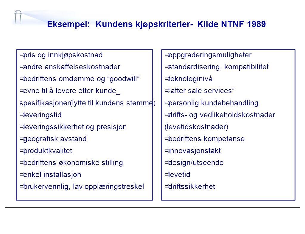 Eksempel: Kundens kjøpskriterier- Kilde NTNF 1989