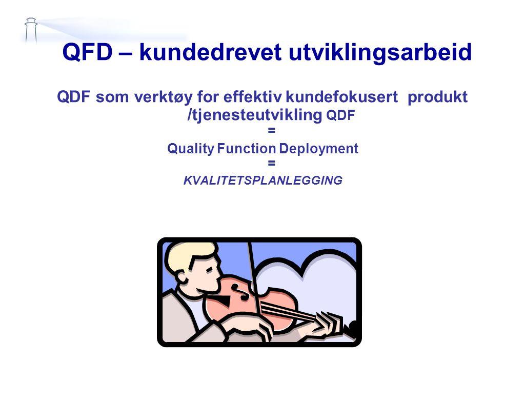 QFD – kundedrevet utviklingsarbeid