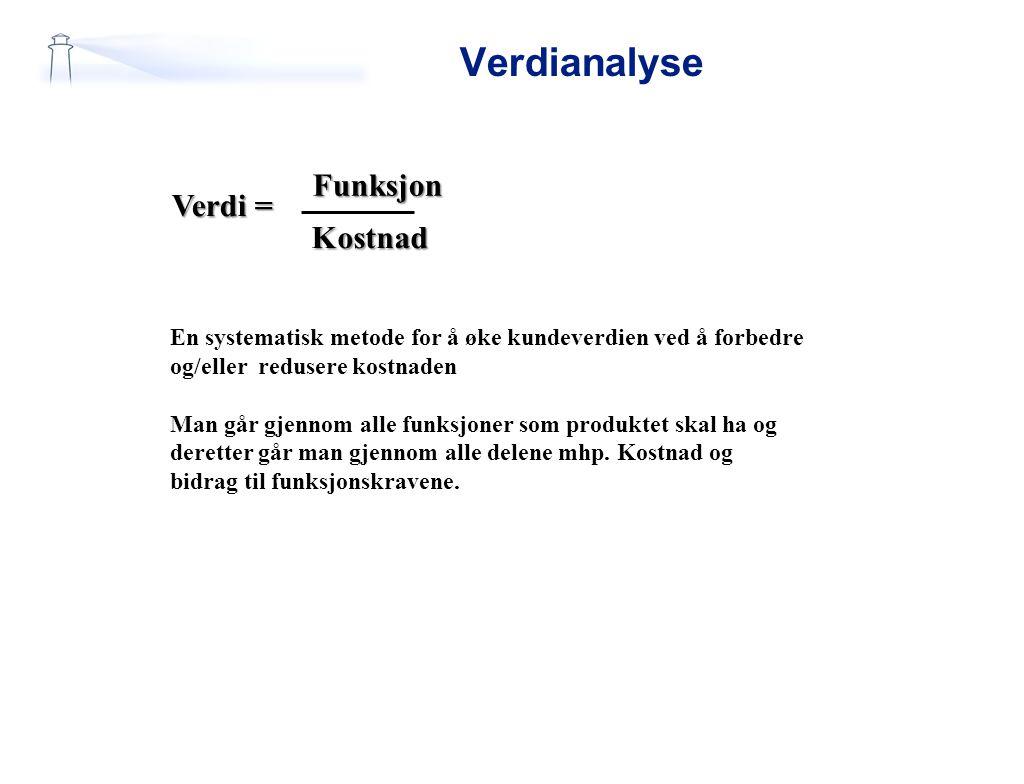 Verdianalyse Funksjon Verdi = Kostnad