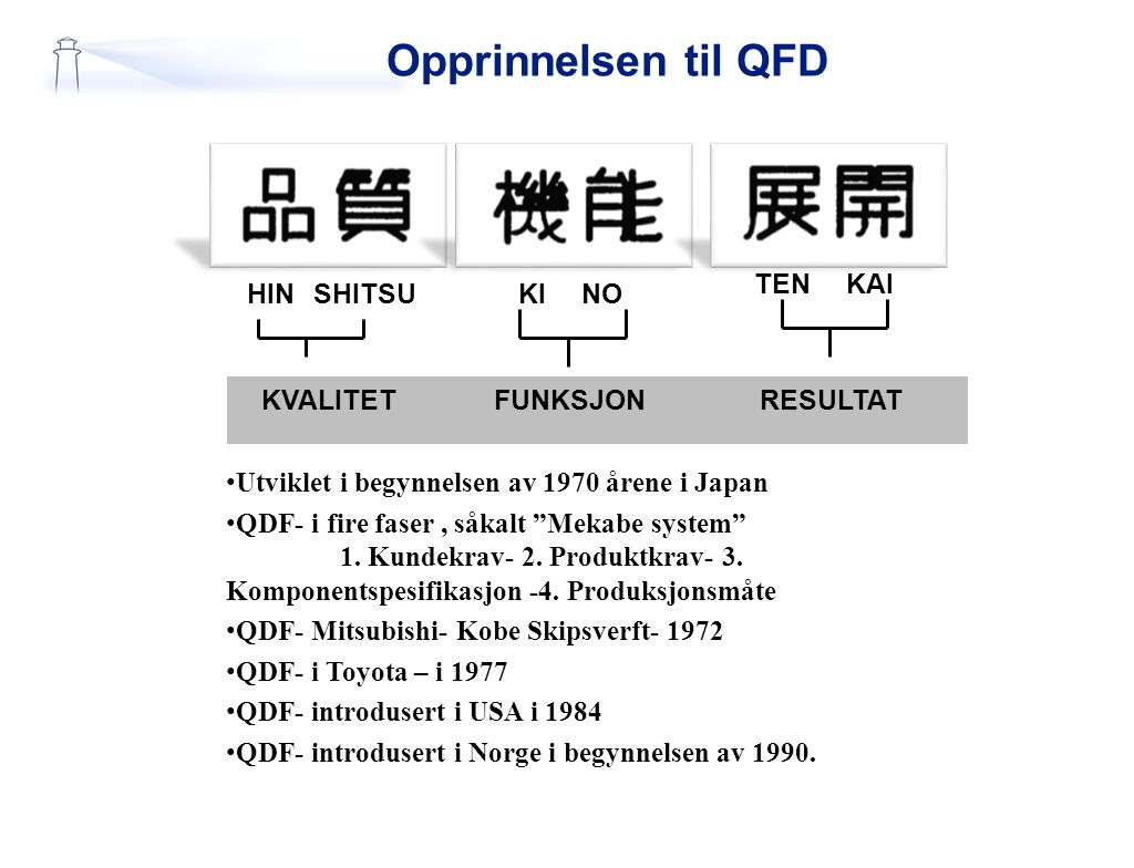 Opprinnelsen til QFD TEN KAI HIN SHITSU KI NO KVALITET FUNKSJON
