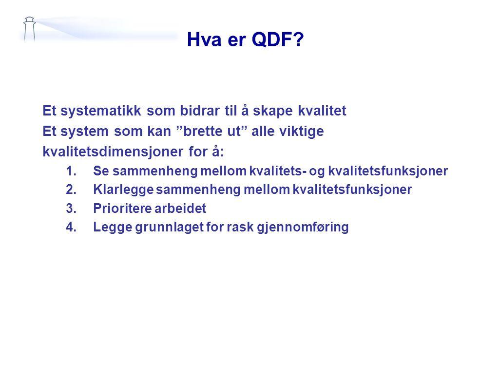 Hva er QDF Et systematikk som bidrar til å skape kvalitet