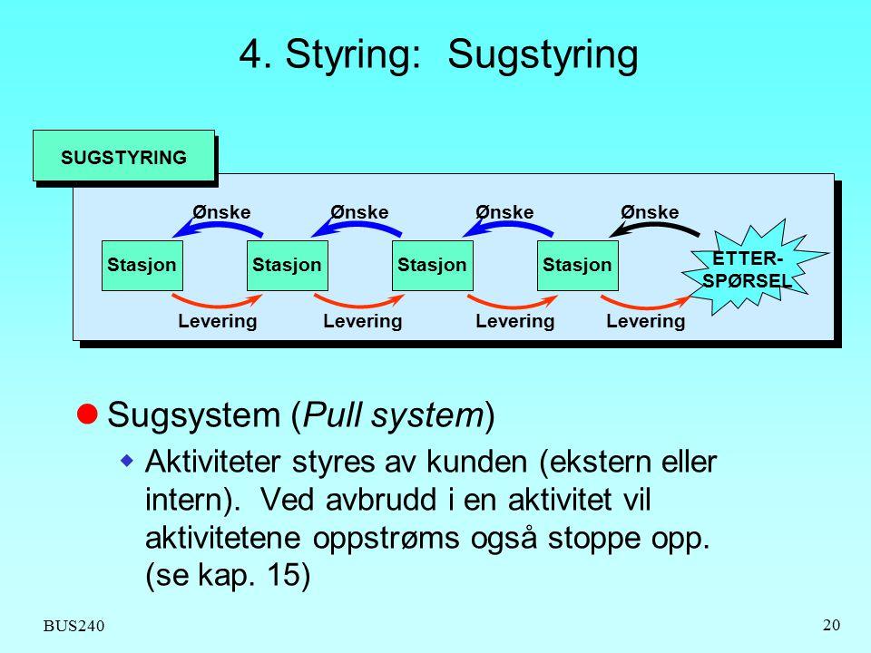 4. Styring: Sugstyring Sugsystem (Pull system)