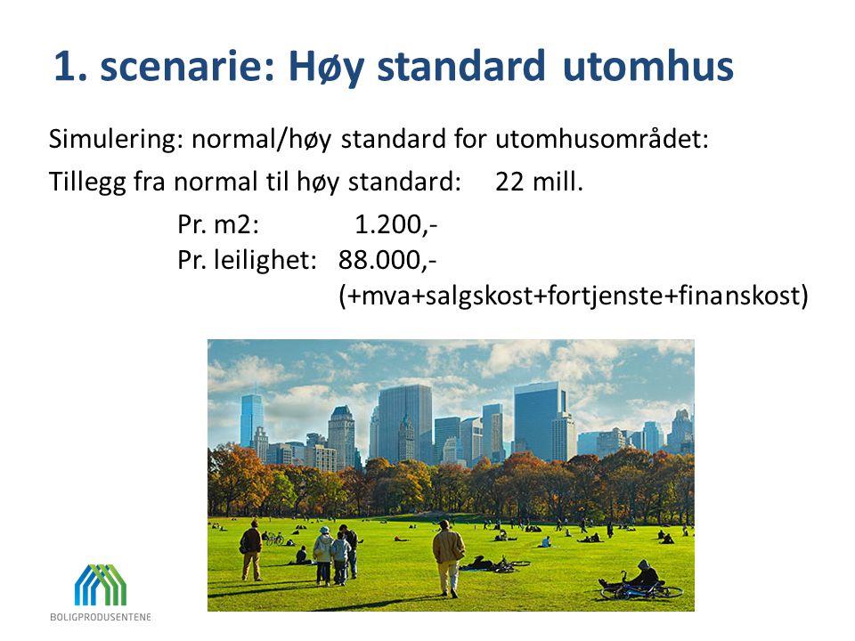 1. scenarie: Høy standard utomhus