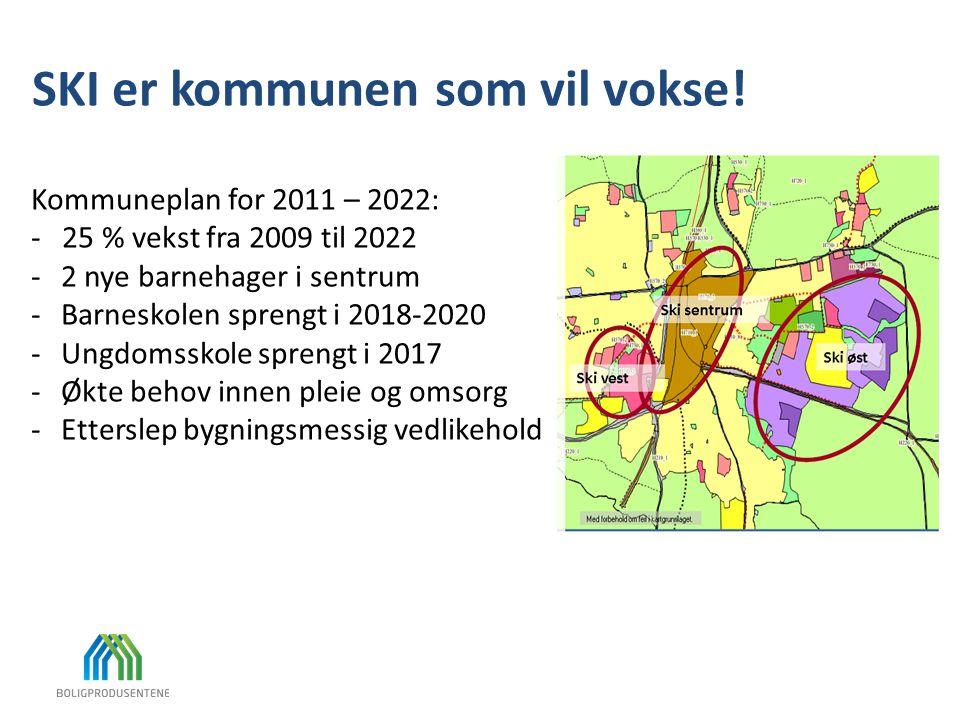 SKI er kommunen som vil vokse!