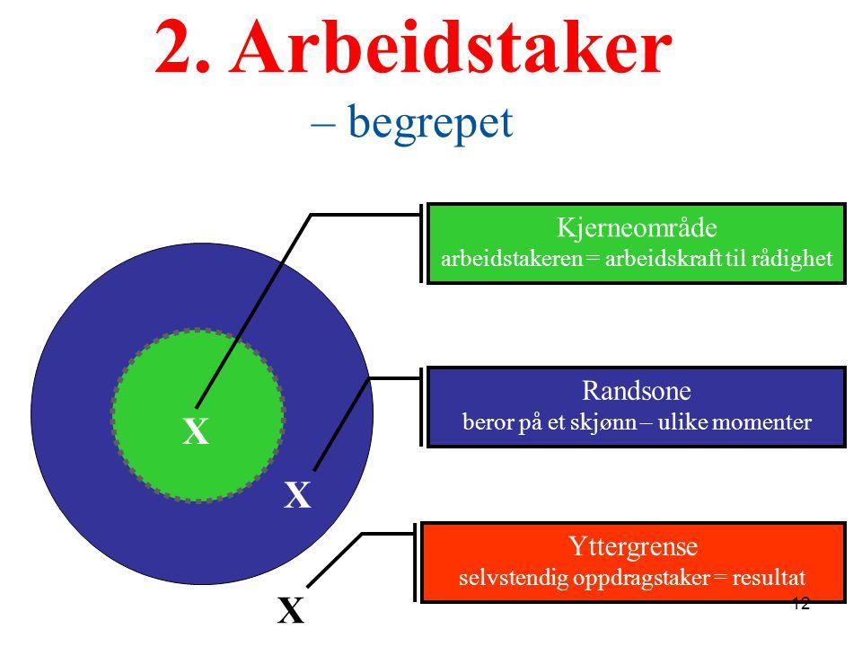 2. Arbeidstaker – begrepet
