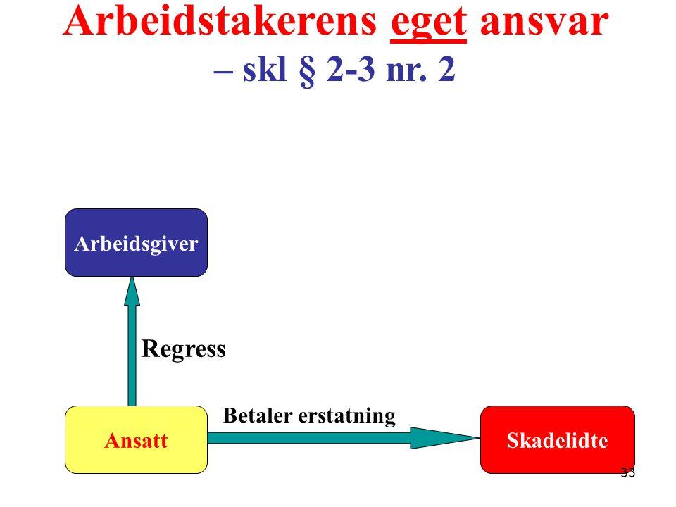 Arbeidstakerens eget ansvar – skl § 2-3 nr. 2