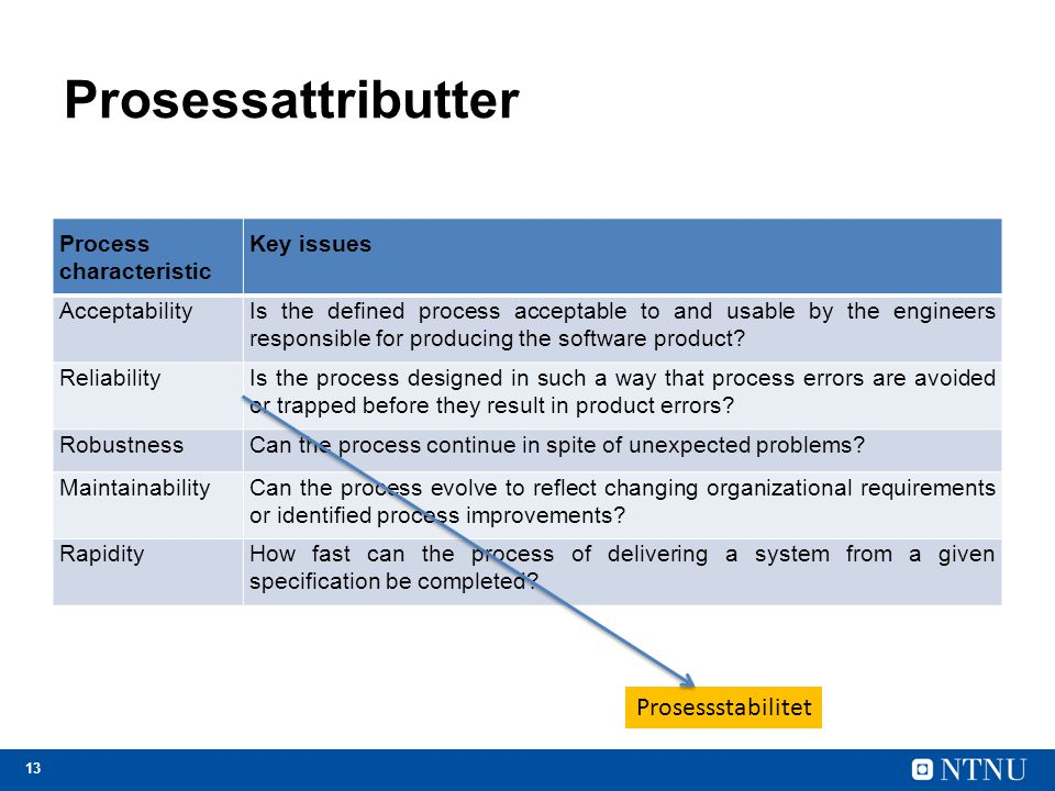 Prosessattributter Prosessstabilitet Process characteristic Key issues