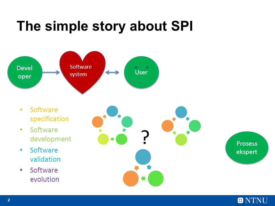The simple story about SPI