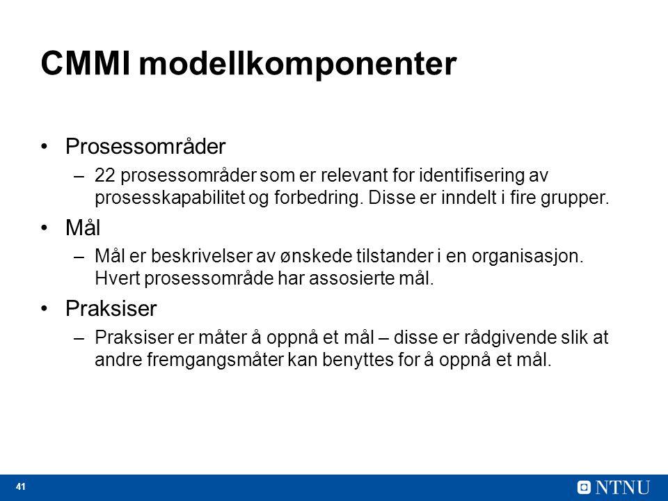 CMMI modellkomponenter