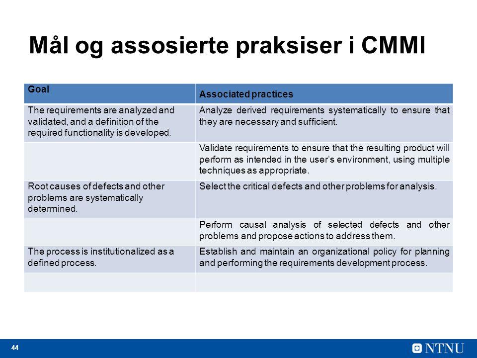 Mål og assosierte praksiser i CMMI